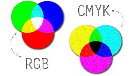 انتخاب سیستم رنگ در طراحی کارت ویزیت