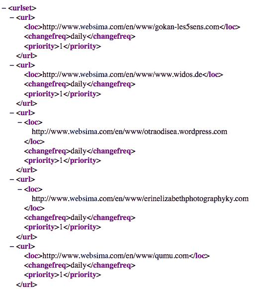 ساخت نقشه سایت XML