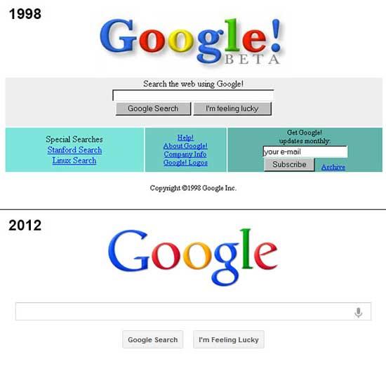 گوگل-سئو
