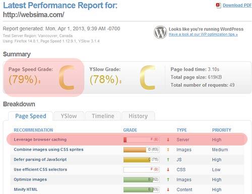 گزارش قبل از استفاده حافظه کش مرورگر
