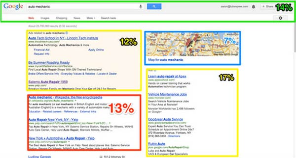 گوگل اسپم