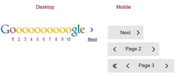 طراحی صفحه بندی در سایت گوگل
