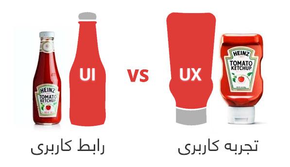 تفاوت تجربه کاربری و رابط کاربری
