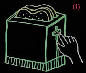 تجربه کاربری ضعیف یک توستر نان