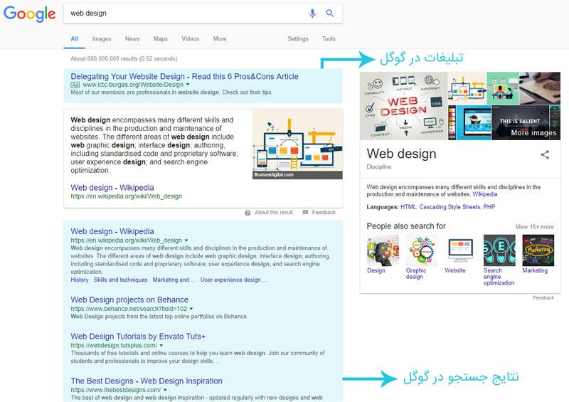رتبه بندی نتایج در گوگل