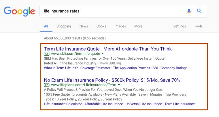 تاثیر تبلیغات گوگل بر نرخ کلیک یا CTR