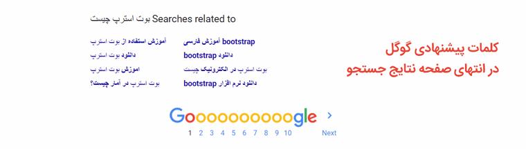 کلمات پیشنهادی گوگل در انتهای صفحه نتایج جستجو