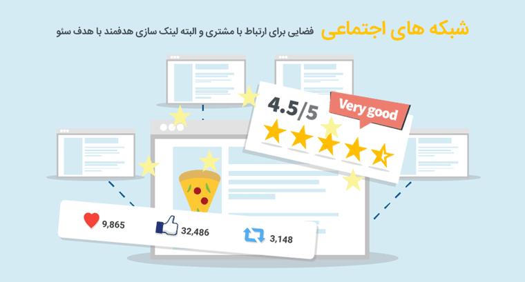 فعالیت در شبکه های اجتماعی با هدف ساخت بک لینک