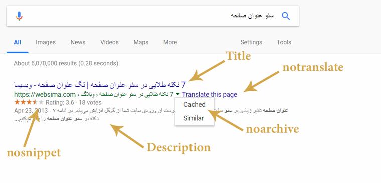 متا تگایی که بر یافته های جستجوی گوگل موثر هستن