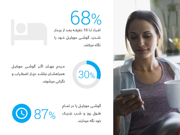 تاثیر موبایل بر بازاریابی دیجیتال