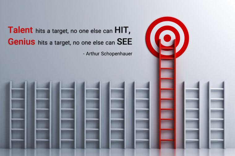 با توجه به میزان پیچیدگی و رقابت در کلمات هدف است که استراتژی خود را تعیین میکنیم