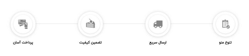 طراحی آیکن های اختصاصی براساس محتوای صفحات