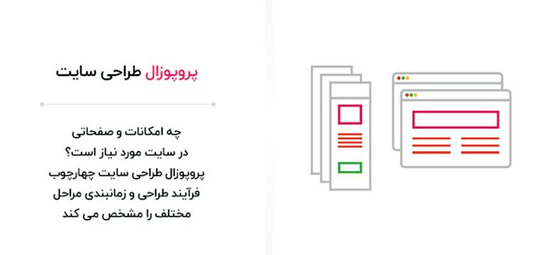 تهیه پروپوزال برای ارائه خدمات طراحی سایت